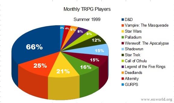trpg_monthly_1999.jpg
