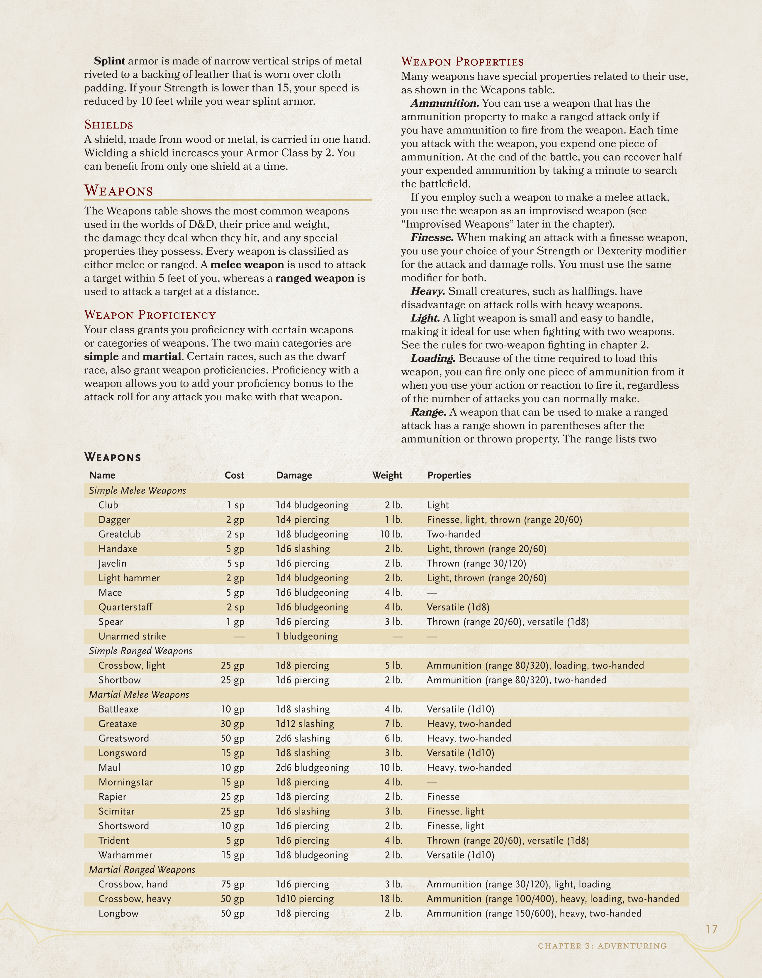 5e Weapon List The Piazza