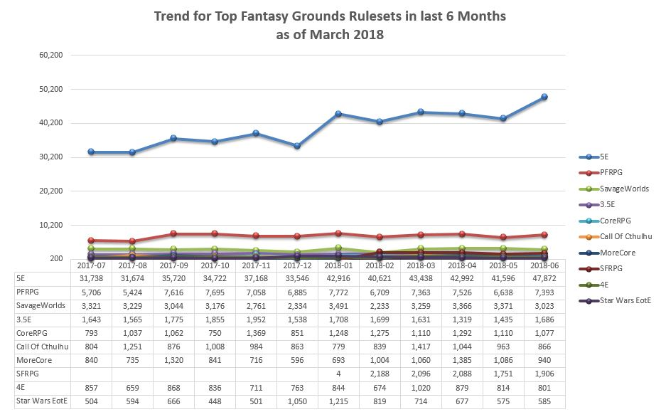 2018-03 FG Rulesets Trends in last 6 months.jpg