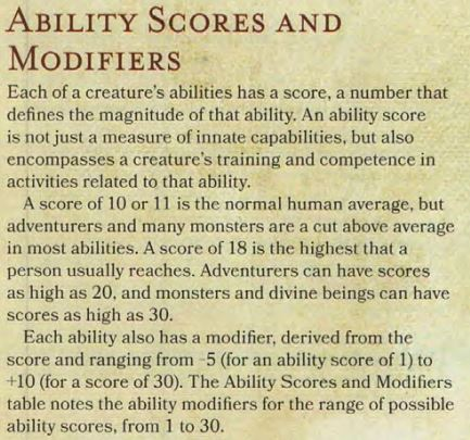 AbilityScores.JPG