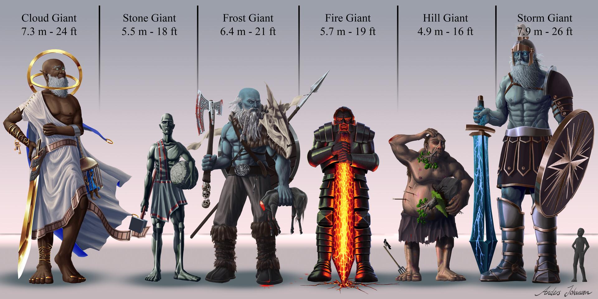 anders-johansson-giants-023.jpg