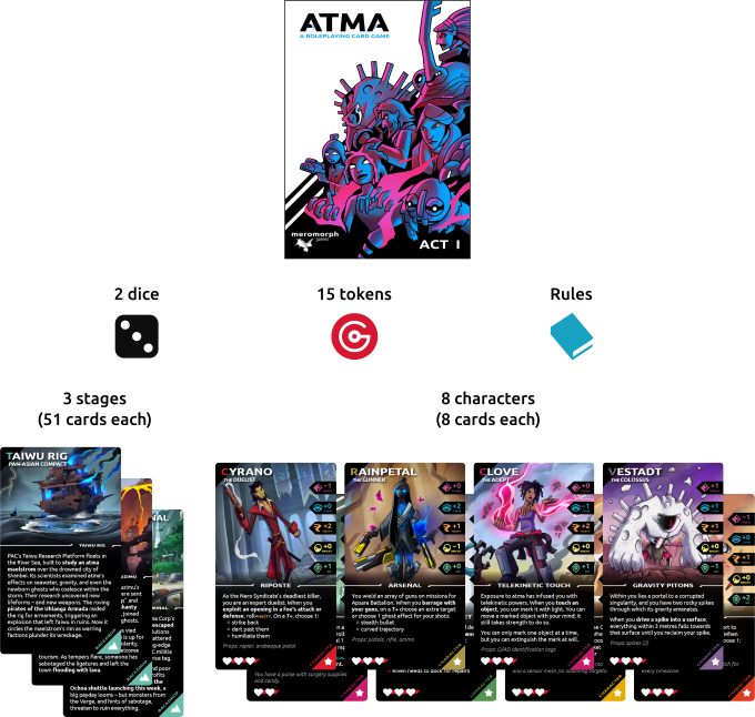 Atma- A Roleplaying Card Game 02.png