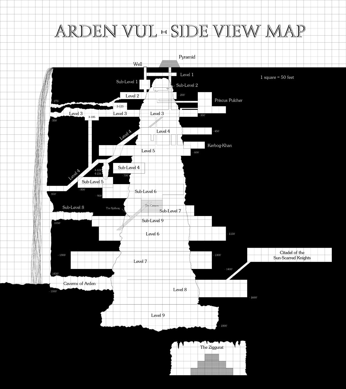 AV Side View for blog.png