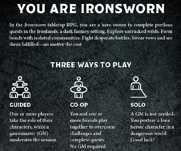 cover_back_ironsworn_ways_to_play.png