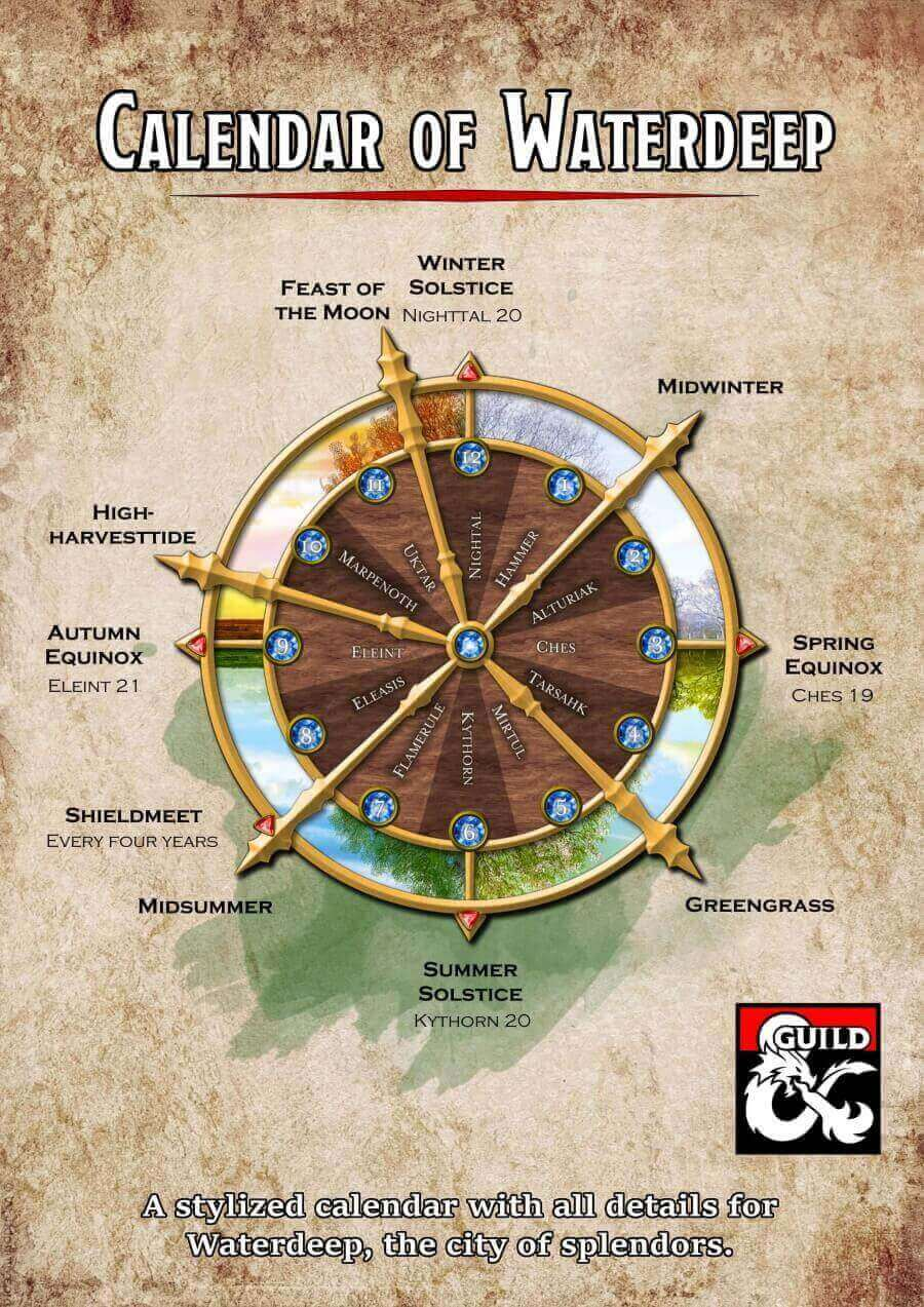 Cover_DMsGuild.jpg