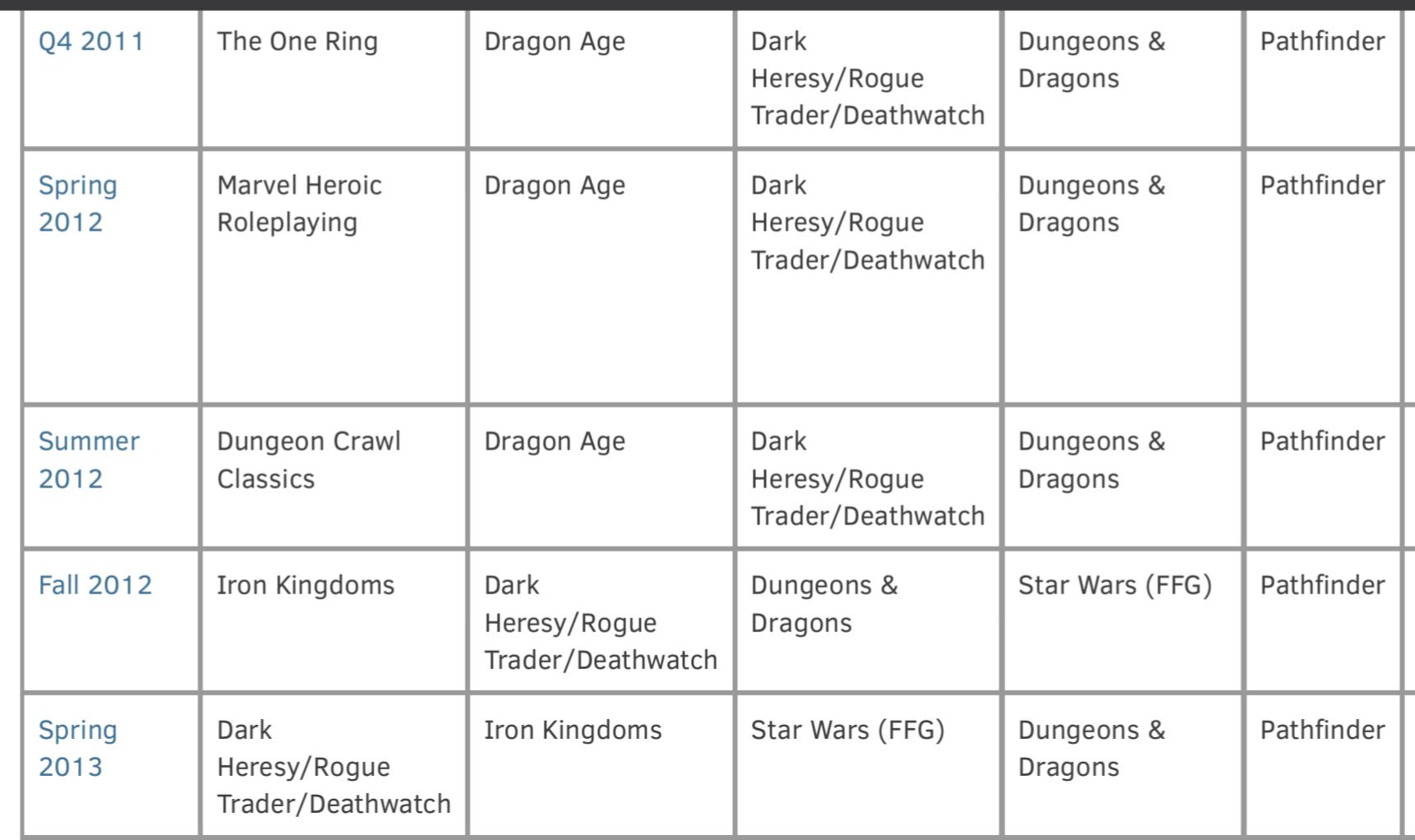 Name: enworld_rpg_charts_dark_heresy_rogue_trader_2013.p  ng ► Views: 1112 ► Size: 294.5 KB