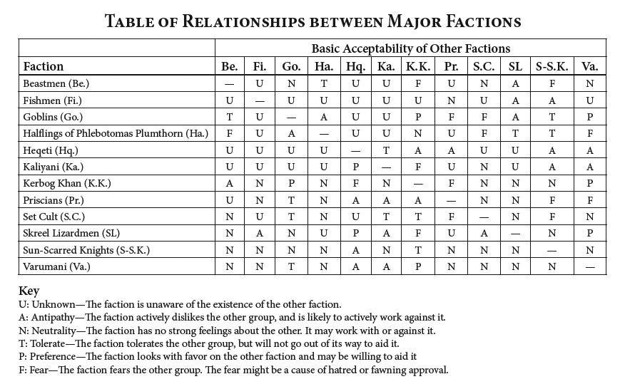 Faction Relations.jpg