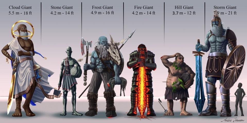 giant_scale.jpg