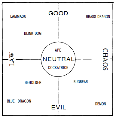 Holmes Original Alignment Diagram.png