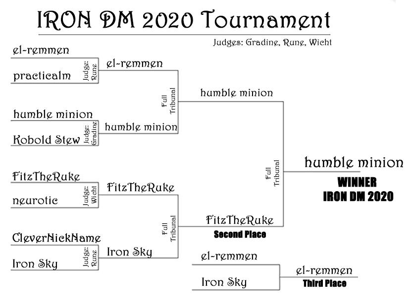 IRONDM2020-bracket-FINAL.jpg