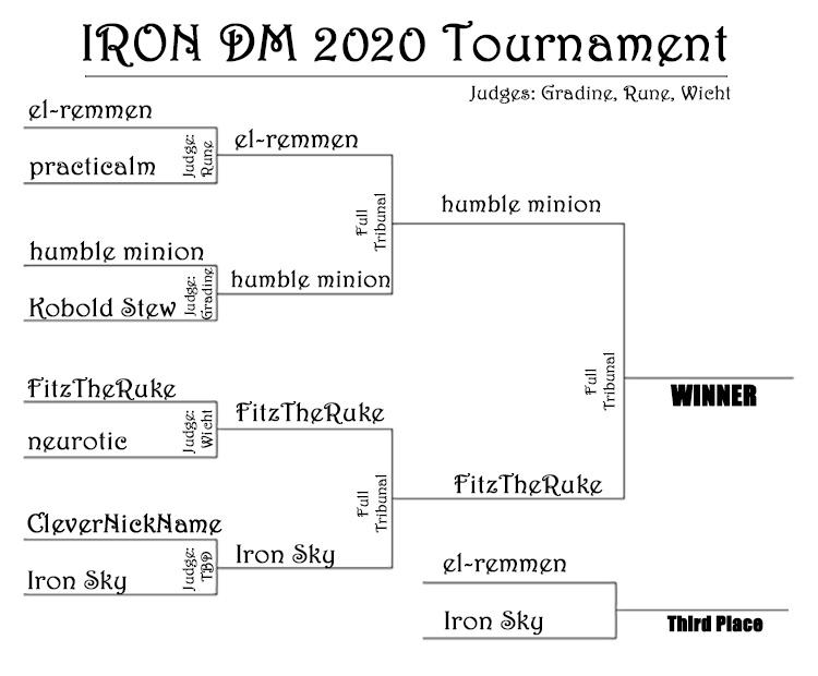 IRONDM2020-bracket.jpg-finals.jpg
