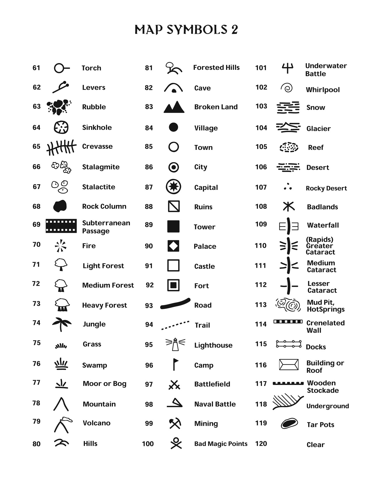 map symbols – Weather Map Symbols Worksheet