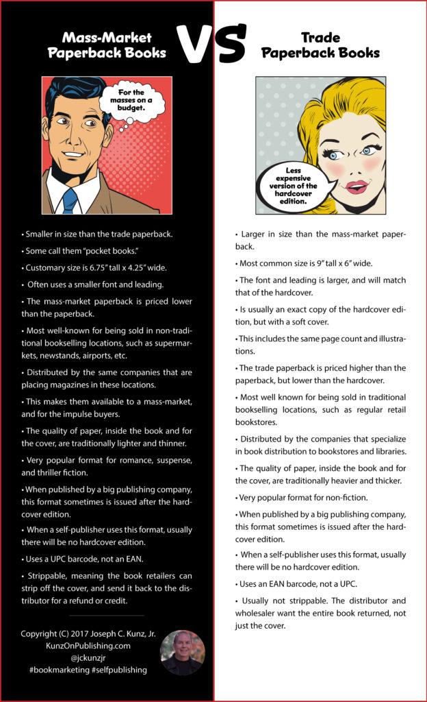 Mass-Market-VS-Trade-Paperback-Books-Infographic-624x1024.jpg