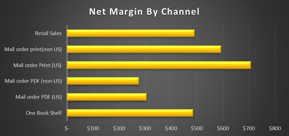 net_margin.png
