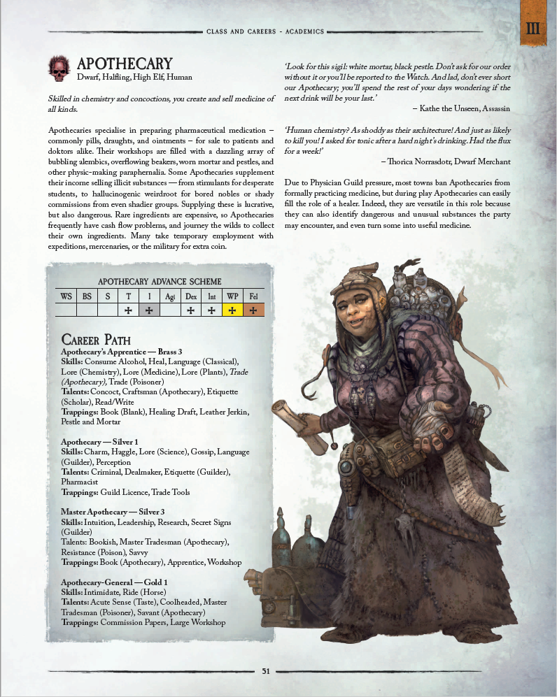 Preview Wfrp4s Career List Plus The Apothecary