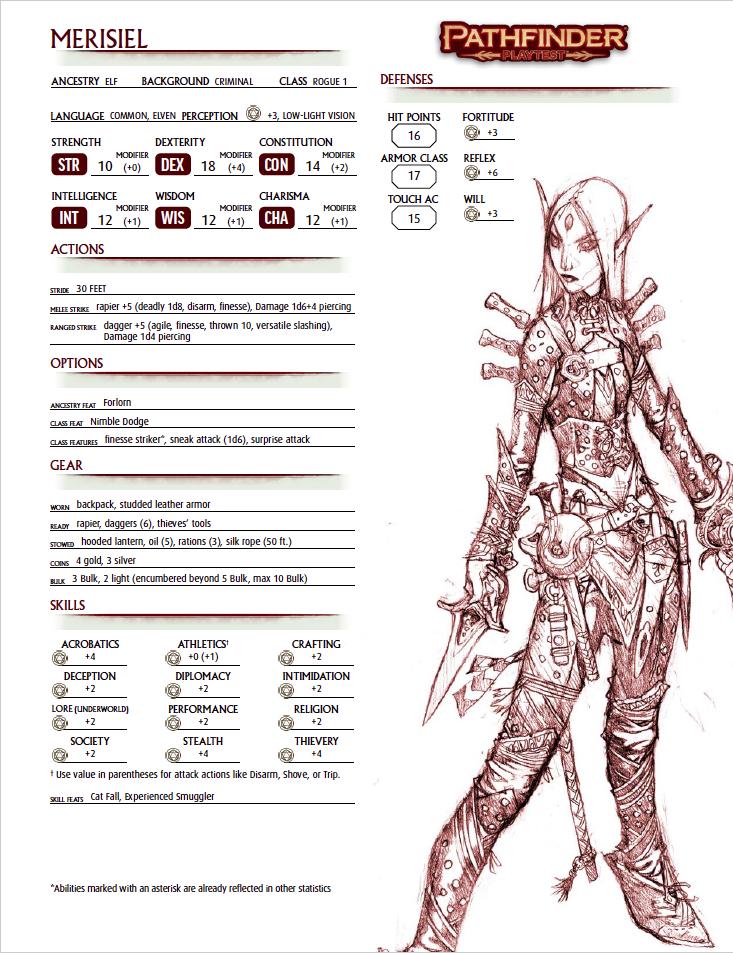Pathfinder 2 Character Sheet #5: Merisiel, Elf Rogue