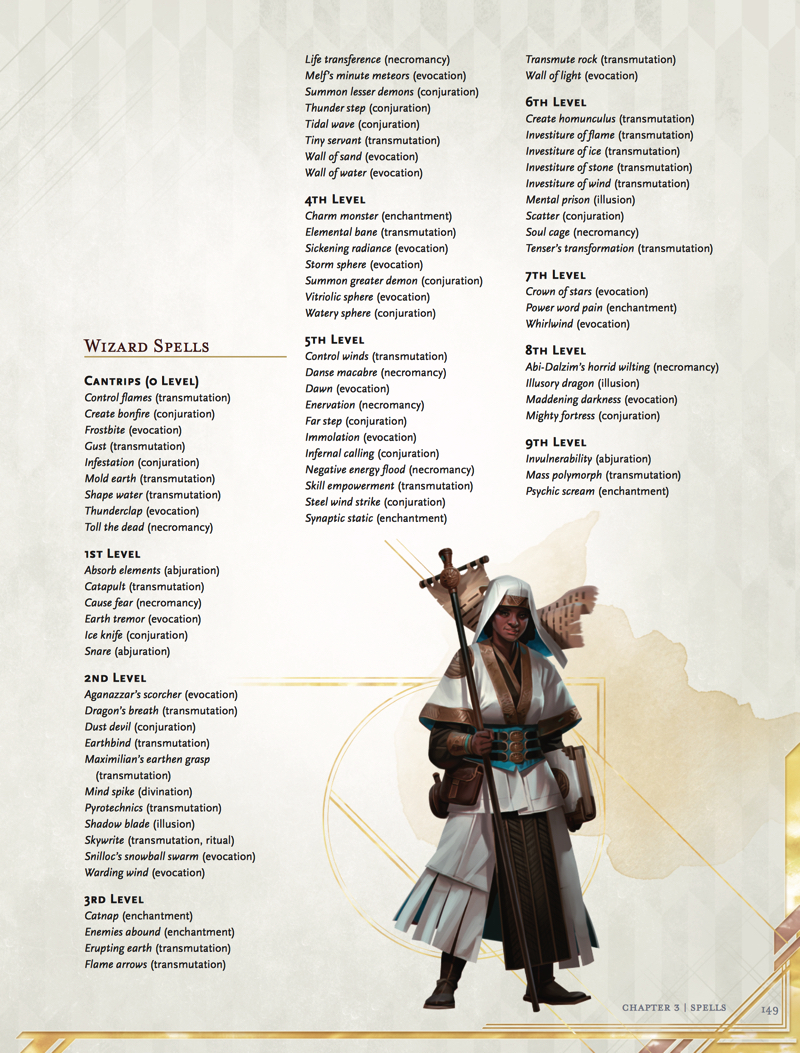 Here's The Wizard Spell List From Extra Life