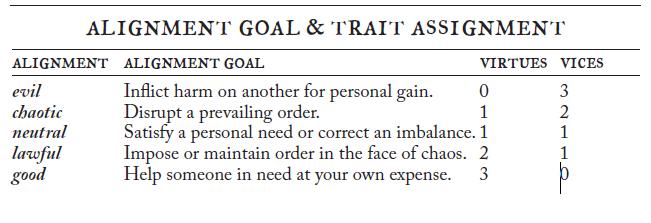 traits.PNG