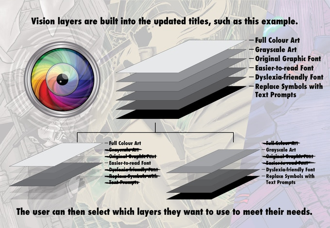Vision Layers- Creating Accessible Updates for Tabletop RPGs.jpg