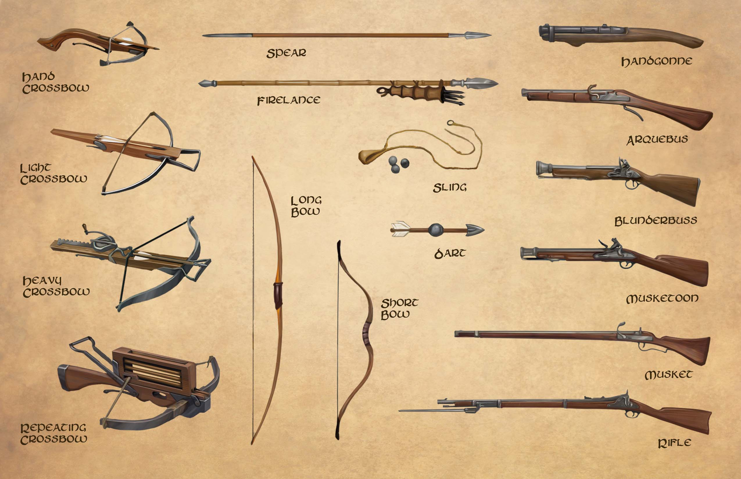 how to make non magical weapons dnd 5e